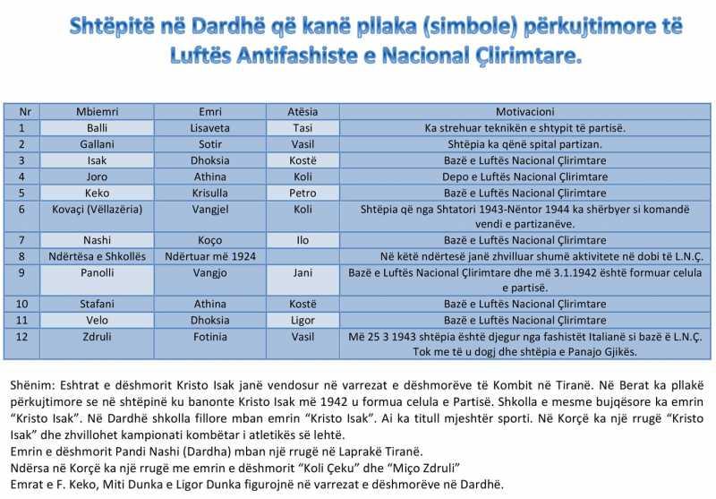 Lista-Nr-23-bazat-e-luftes_2014-11-26.jpg