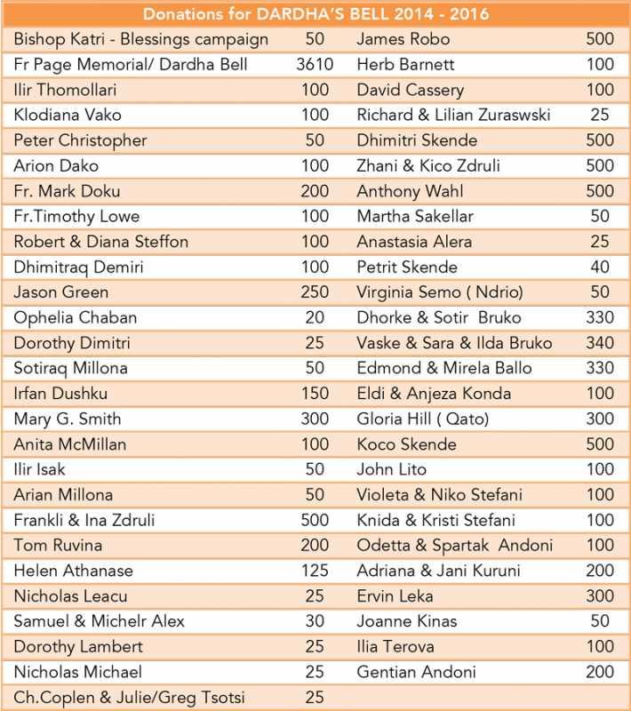 NAME-DONATIONS-2-1.jpg